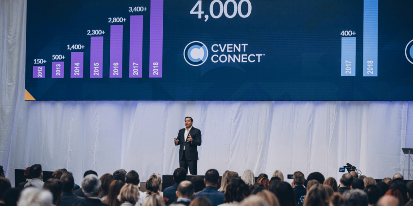 Get Social with Cvent CONNECT 2019