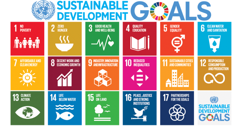 Sustainable Development Goals Events