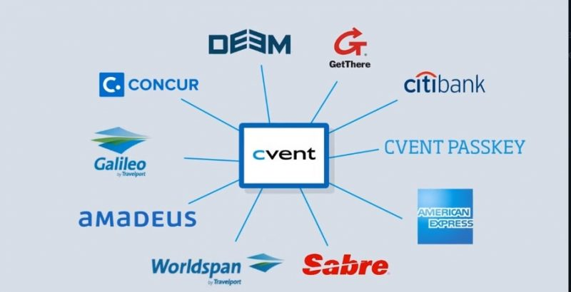 Event Integration