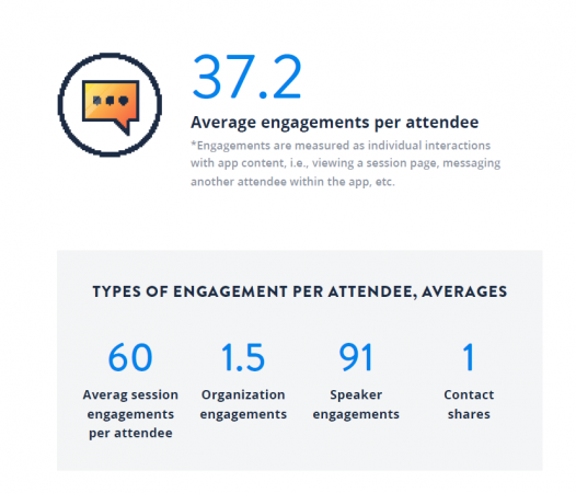 engagement crowdcompass